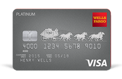 What did 12 users say about Wells Fargo Secured Credit Card