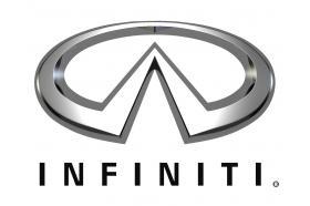 Infiniti Financing Auto Loan