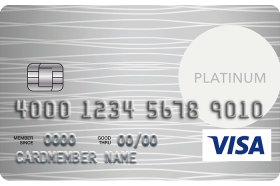 Gate City Bank Secured Card